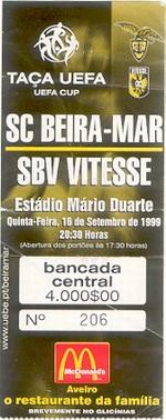 SC Beira-Mar – Vitesse 1ste ronde Europacup (1-2)